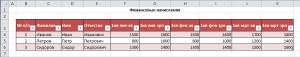 Фильтры для столбцов Excel