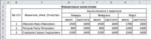 Начальная таблица Excel