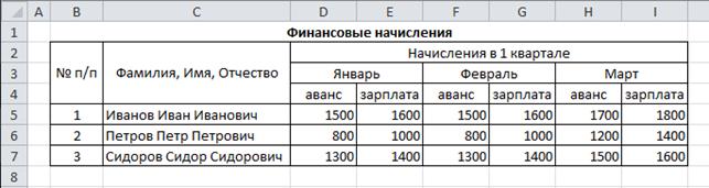таблица эксель скачать бесплатно - фото 9