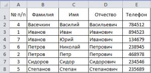 сортировка разделенных данных