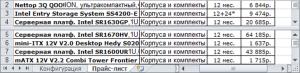 Разделенное окно Excel