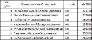 таблица word для нумерации