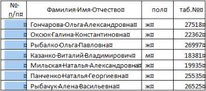 Выделение столбца для нумерации