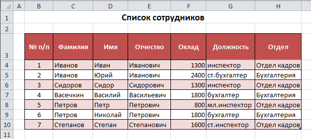 Исходная для фильтрации таблица