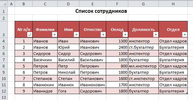 Исходная таблица Excel
