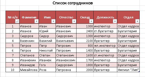 таблица для фильтрации