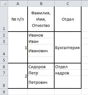 Таблица, скопированная в Excel