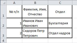 Скопированная в Excel таблица