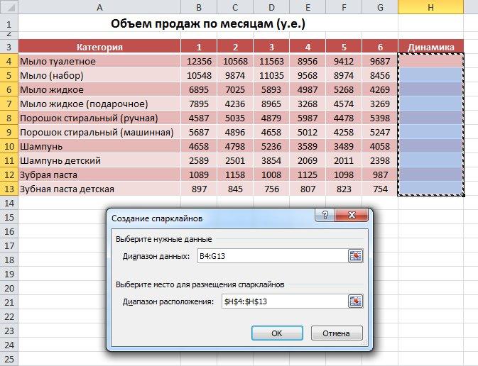 Построение спарклайнов в Excel ПТИЦА-СЕКРЕТАРЬ