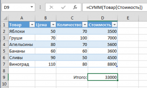 Имя таблицы Excel