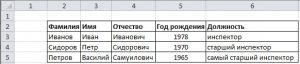 Импортированные в Excel данные