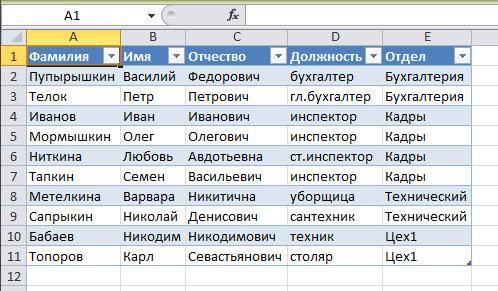 таблица, полученная выборкой данных